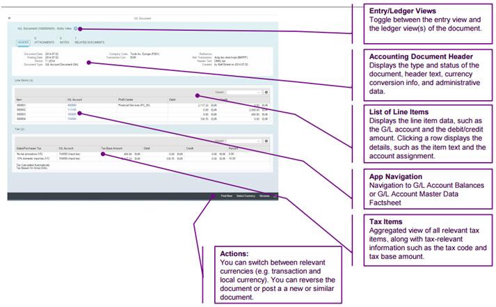 A-Softech | SAP FIORI